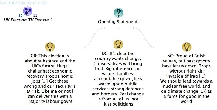 good opening statements for debates